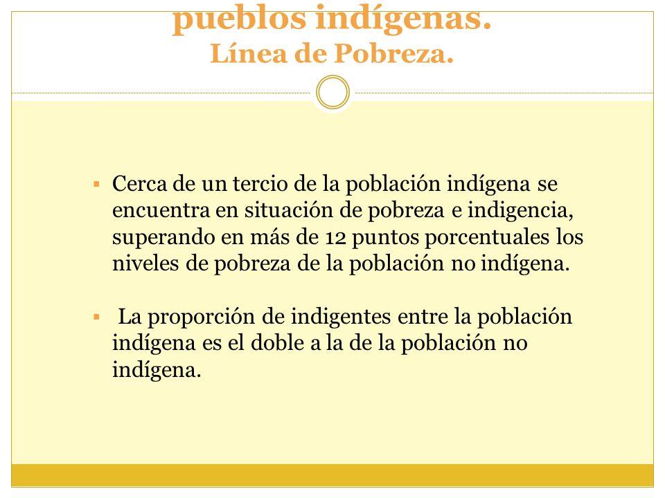 Situación de pobreza en los pueblos indígenas. Línea de Pobreza.