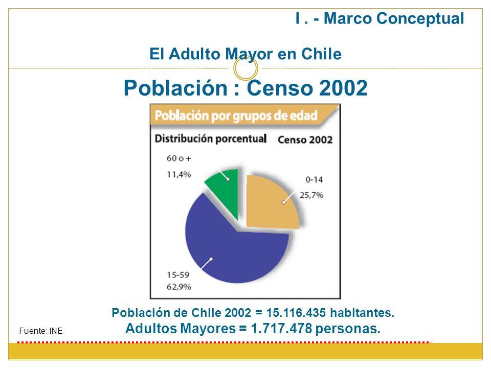 Población : Censo 2002 I . - Marco Conceptual El Adulto Mayor en Chile