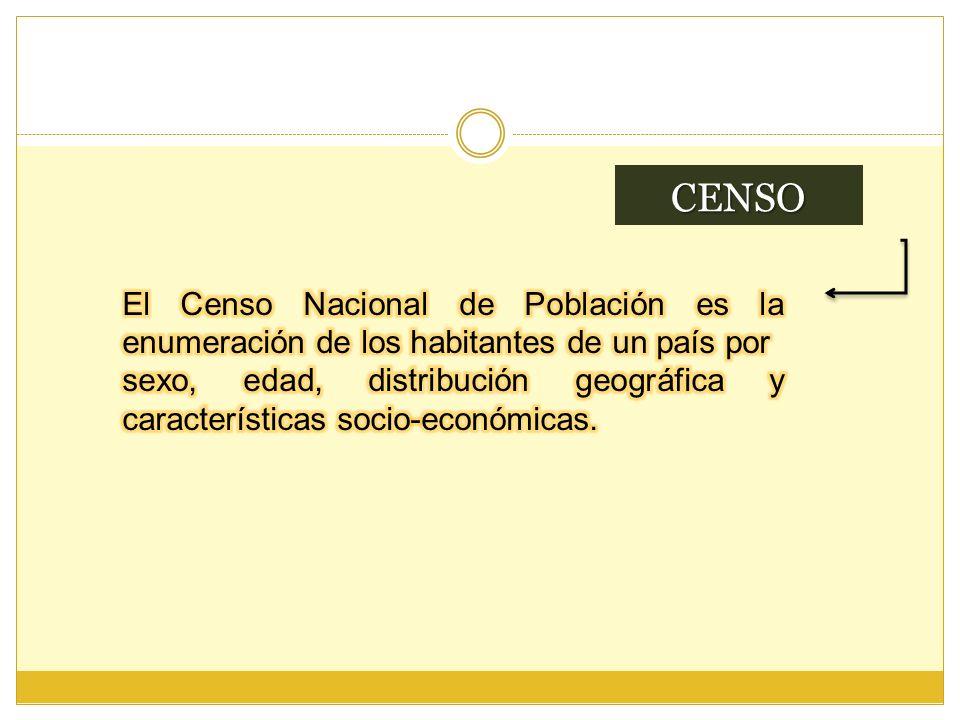 CENSO El Censo Nacional de Población es la enumeración de los habitantes de un país por.