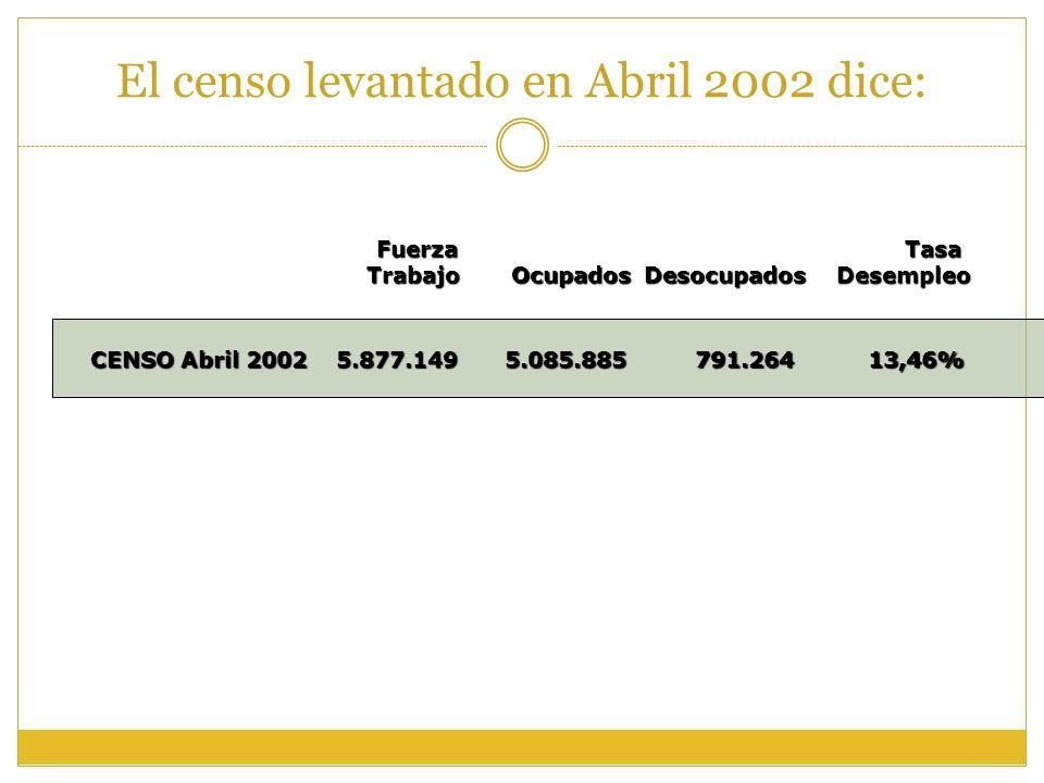 El censo levantado en Abril 2002 dice: