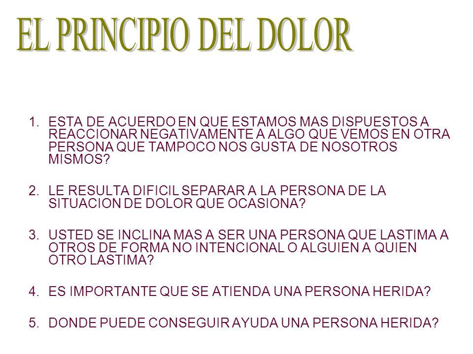 EL PRINCIPIO DEL DOLOR PREGUNTAS: