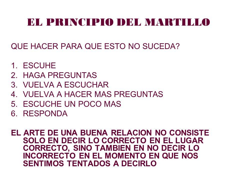 EL PRINCIPIO DEL MARTILLO