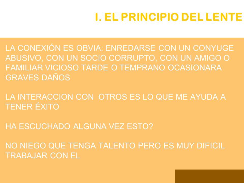 I. EL PRINCIPIO DEL LENTE