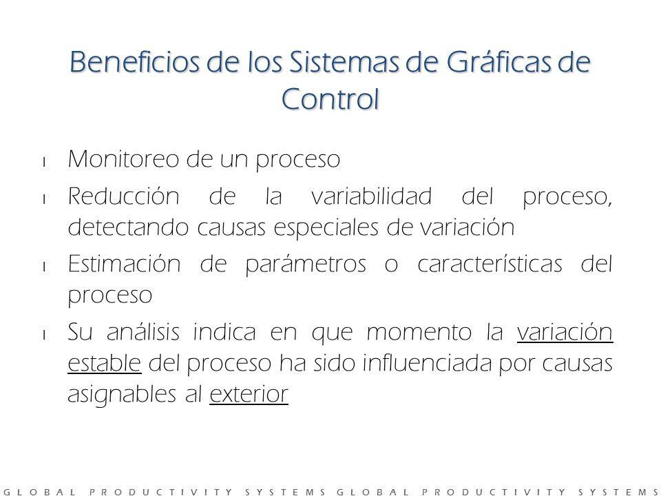 Beneficios de los Sistemas de Gráficas de Control