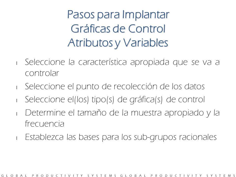 Pasos para Implantar Gráficas de Control Atributos y Variables