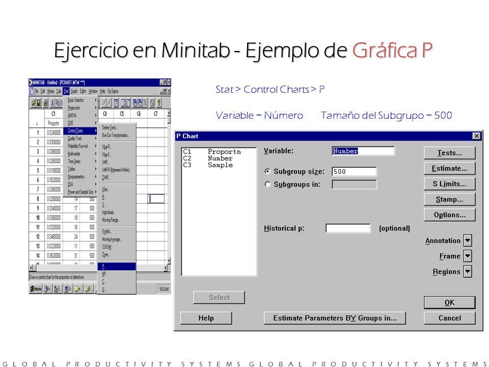 Ejercicio en Minitab - Ejemplo de Gráfica P