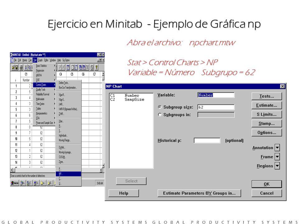 Ejercicio en Minitab - Ejemplo de Gráfica np