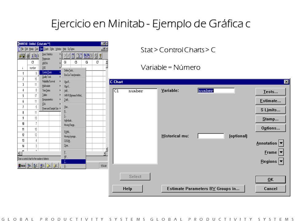 Ejercicio en Minitab - Ejemplo de Gráfica c