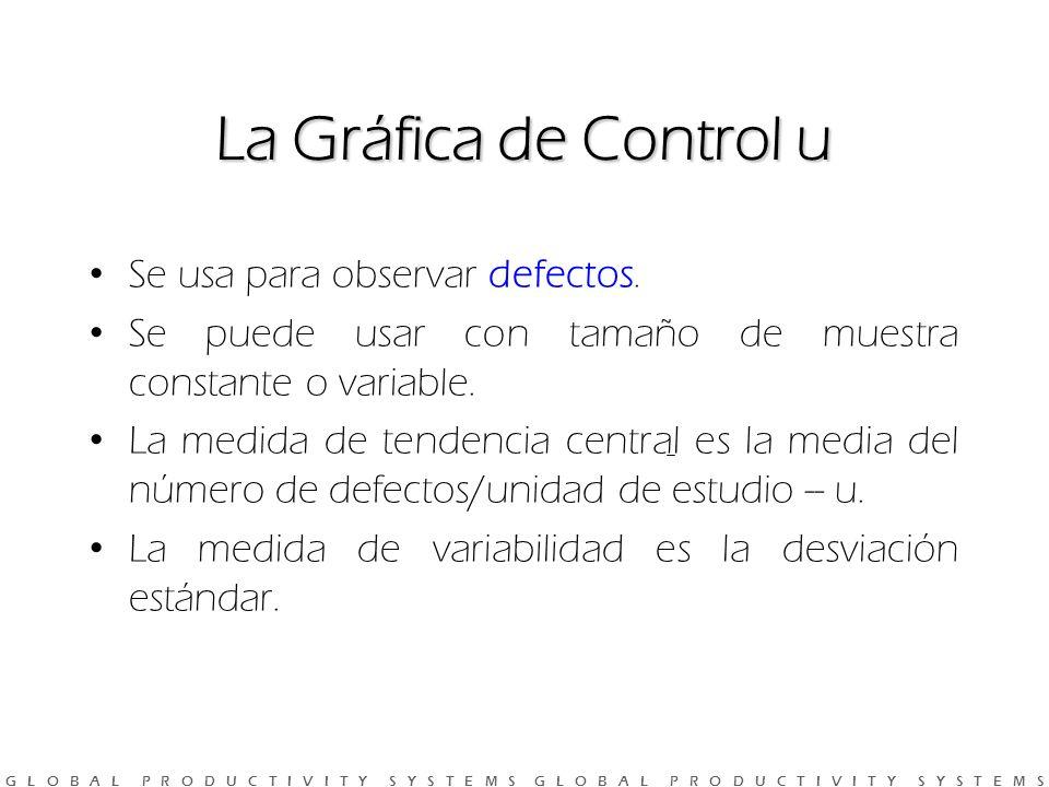 La Gráfica de Control u Se usa para observar defectos.