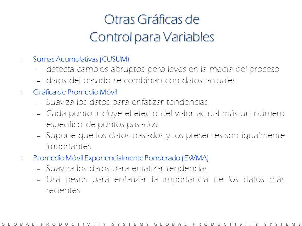 Control para Variables