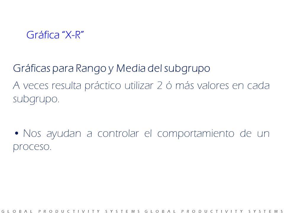 Gráfica X-R Gráficas para Rango y Media del subgrupo. A veces resulta práctico utilizar 2 ó más valores en cada subgrupo.