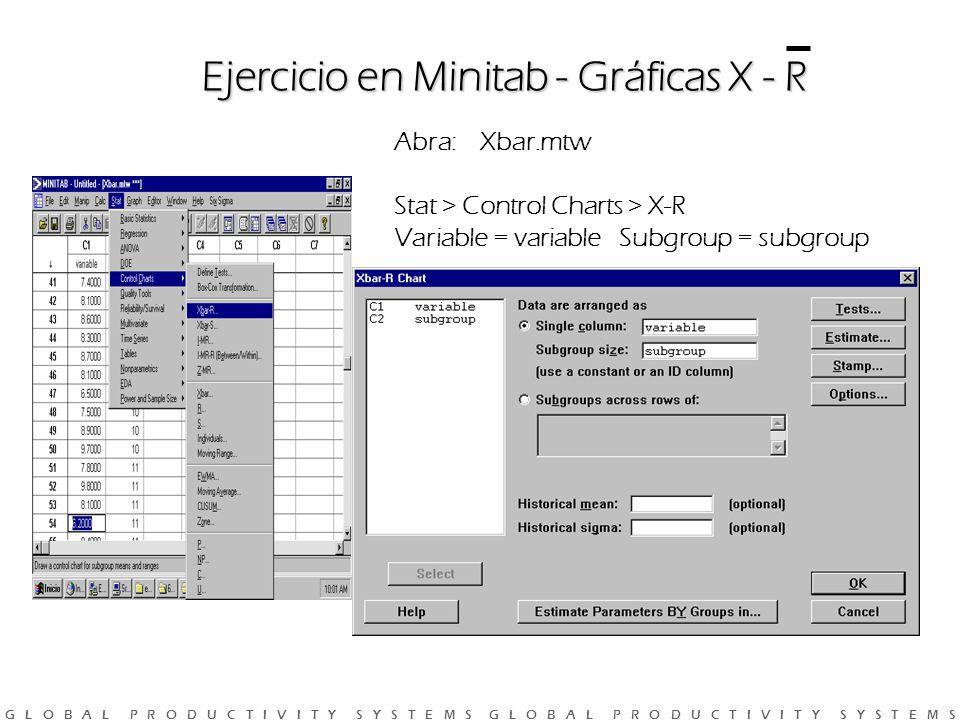 Ejercicio en Minitab - Gráficas X - R