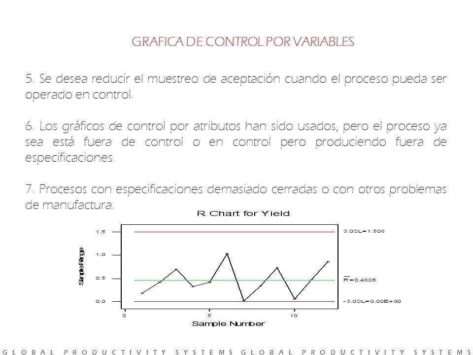 GRAFICA DE CONTROL POR VARIABLES