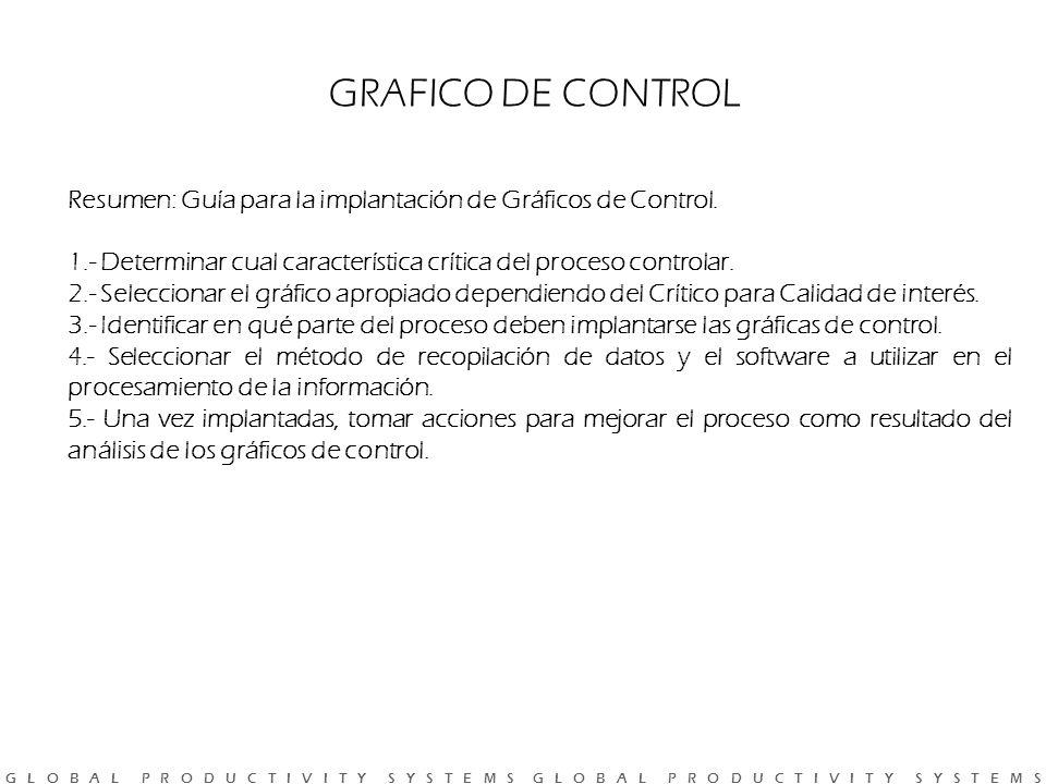 GRAFICO DE CONTROL Resumen: Guía para la implantación de Gráficos de Control. 1.- Determinar cual característica crítica del proceso controlar.