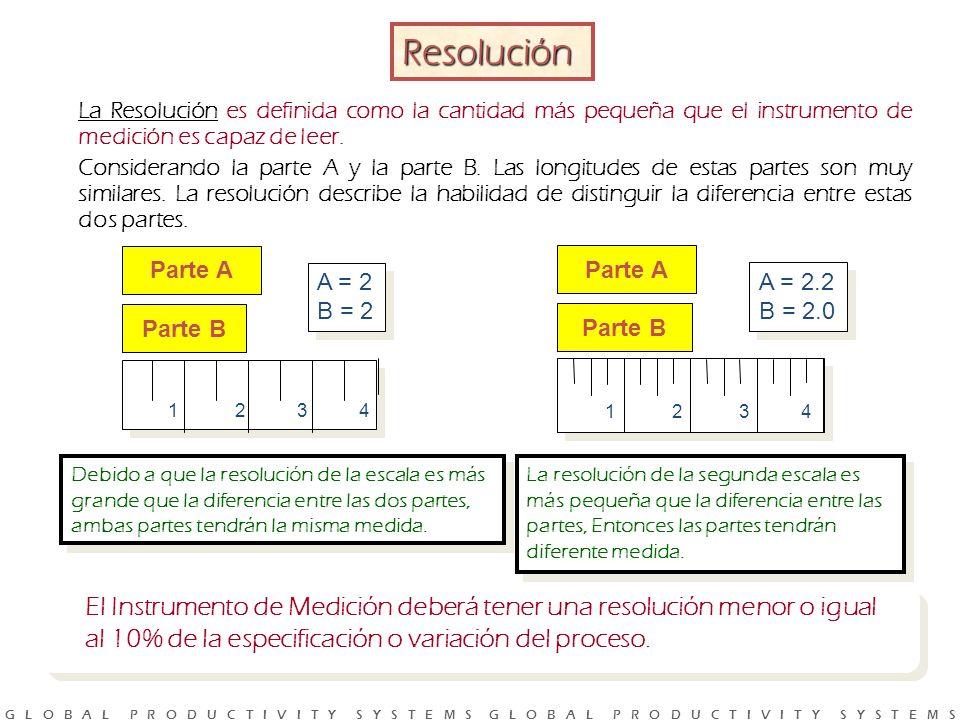 Resolución La Resolución es definida como la cantidad más pequeña que el instrumento de medición es capaz de leer.