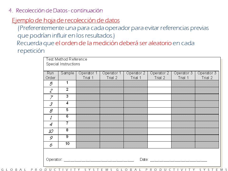 Ejemplo de hoja de recolección de datos