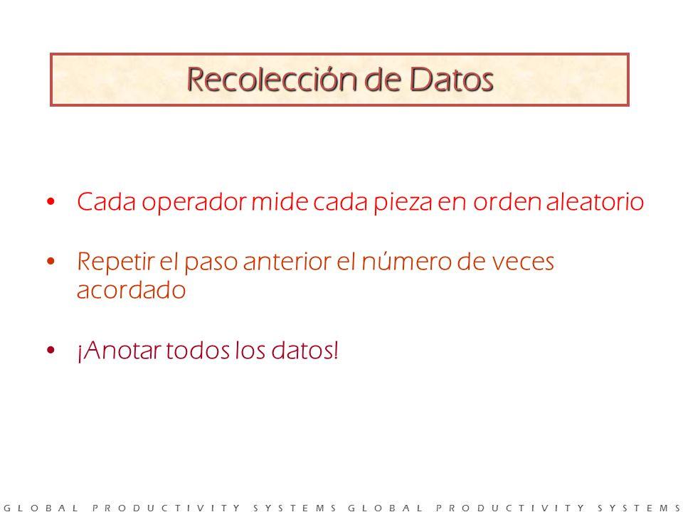 Recolección de Datos Cada operador mide cada pieza en orden aleatorio