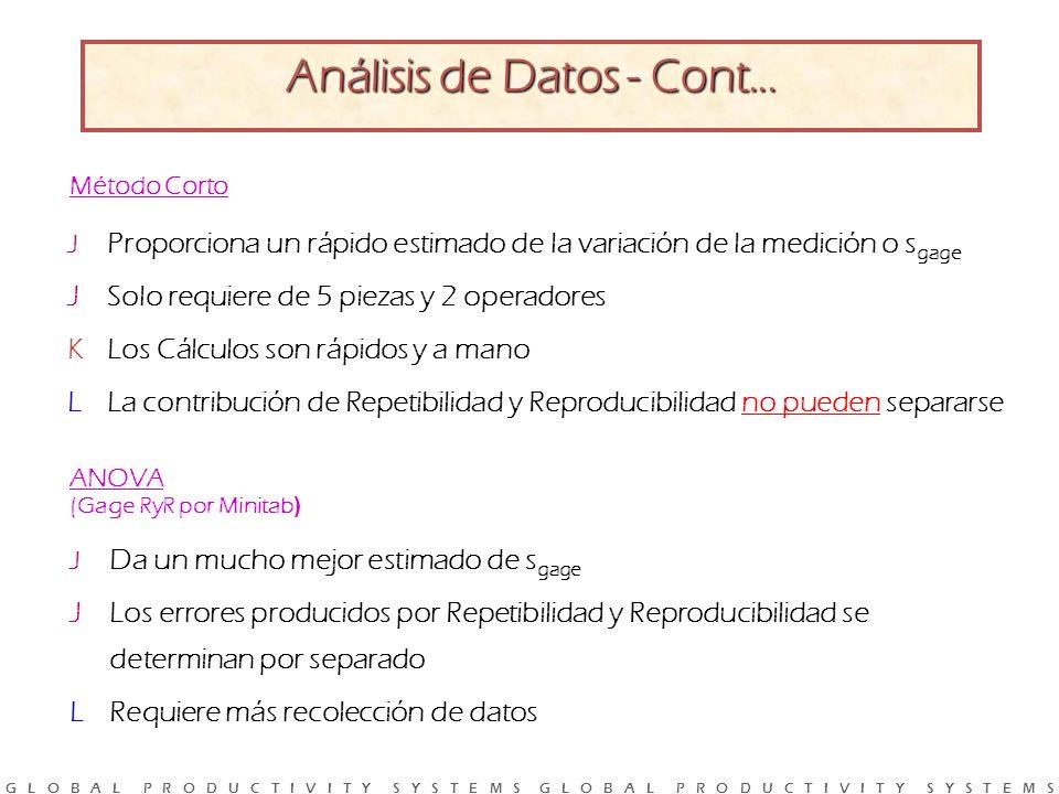 Análisis de Datos - Cont...