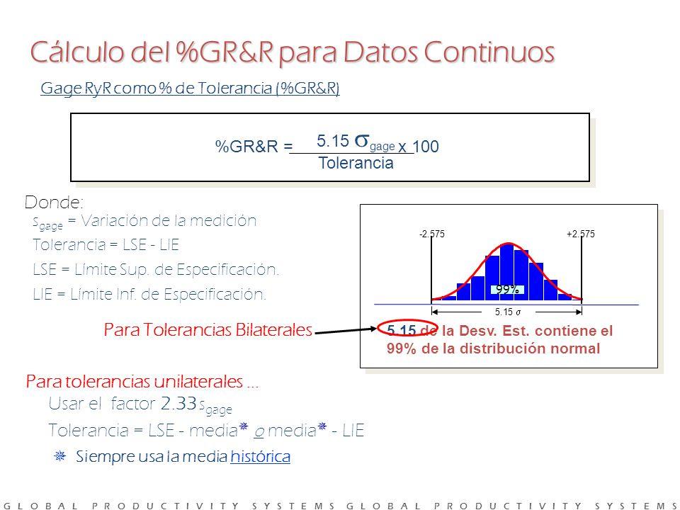 %GR&R = ---------------- x 100