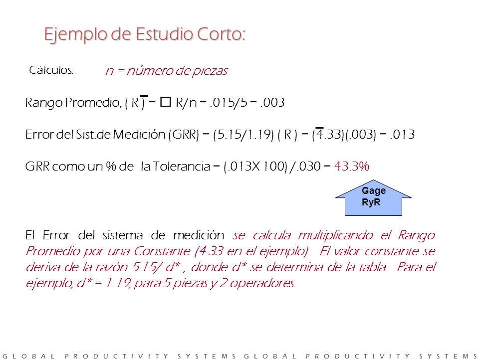 Ejemplo de Estudio Corto: