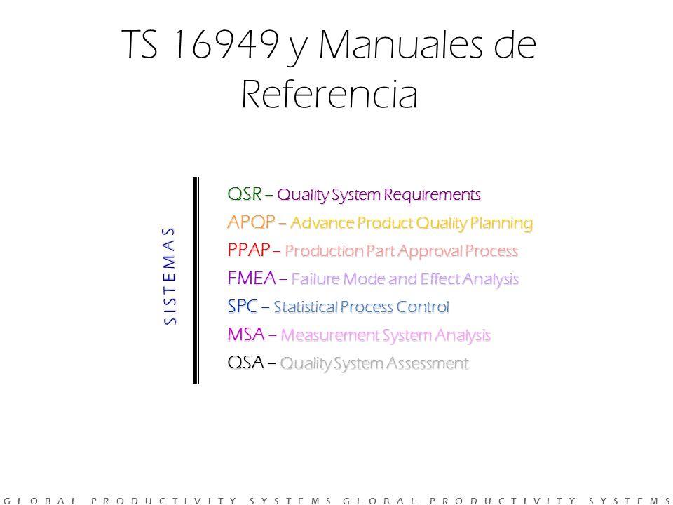 TS 16949 y Manuales de Referencia