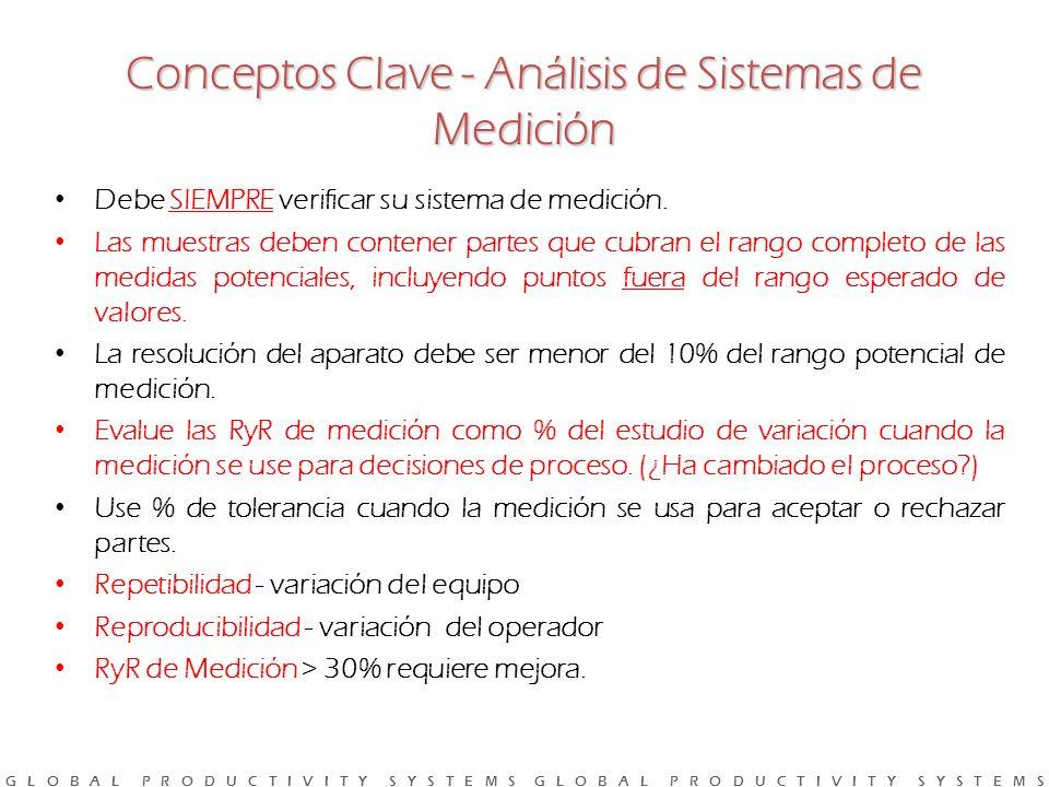 Conceptos Clave - Análisis de Sistemas de Medición