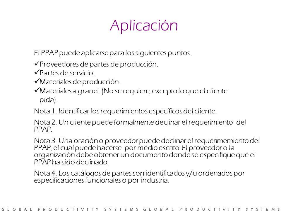 Aplicación El PPAP puede aplicarse para los siguientes puntos.