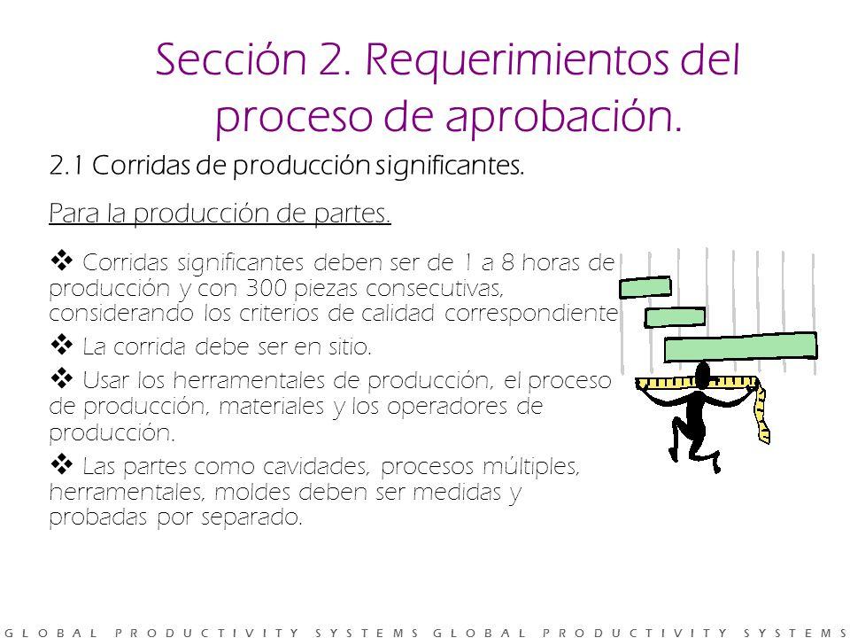 Sección 2. Requerimientos del proceso de aprobación.