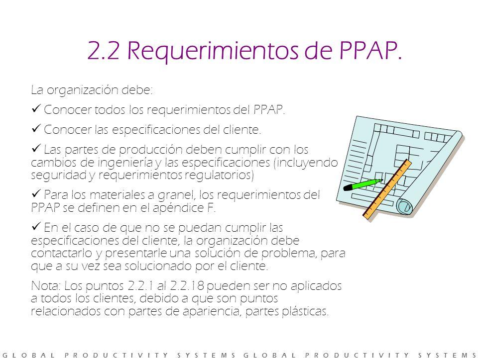 2.2 Requerimientos de PPAP.