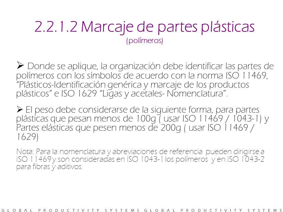 2.2.1.2 Marcaje de partes plásticas (polímeros)