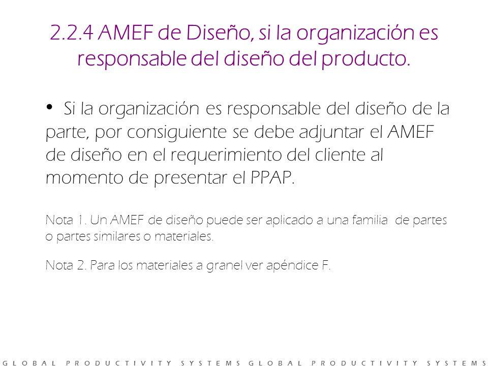 2.2.4 AMEF de Diseño, si la organización es responsable del diseño del producto.