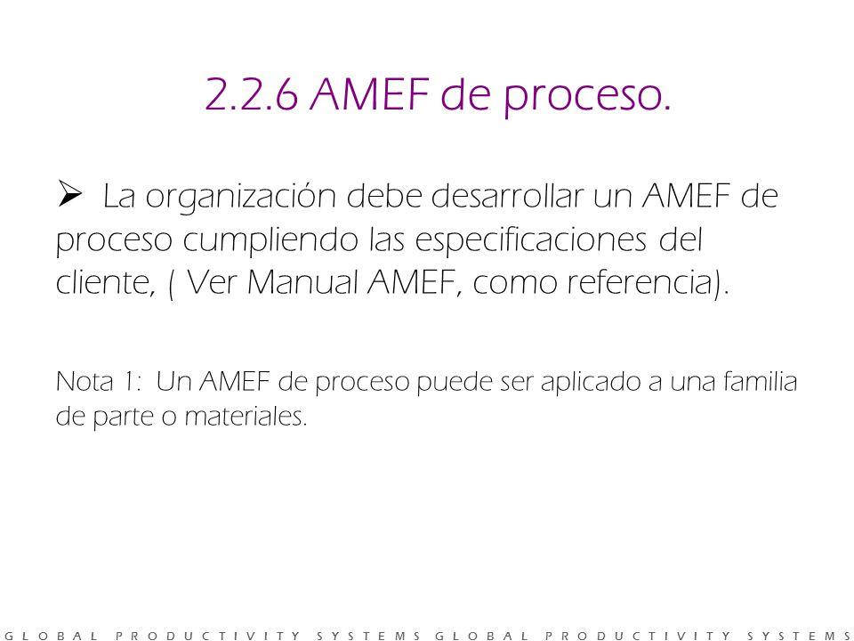 2.2.6 AMEF de proceso.