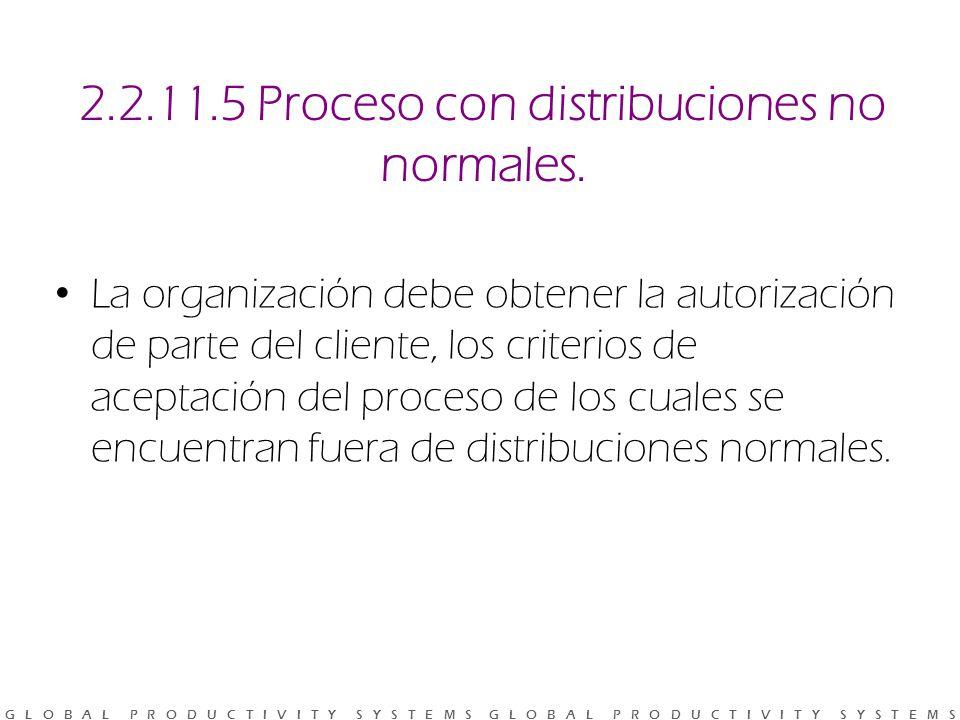 2.2.11.5 Proceso con distribuciones no normales.