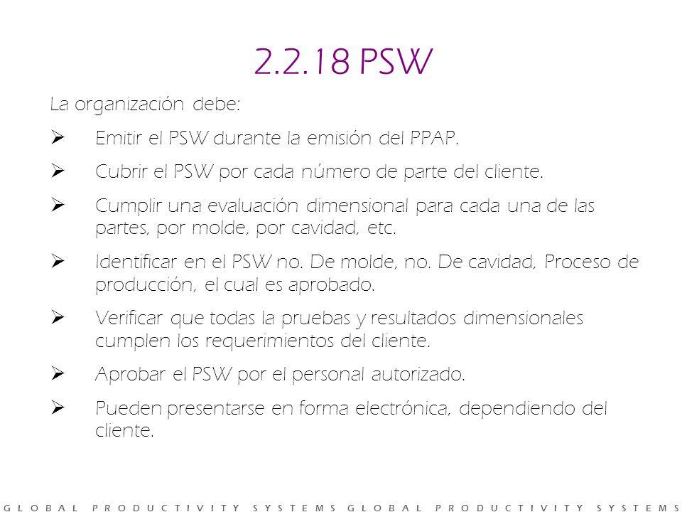 2.2.18 PSW La organización debe: