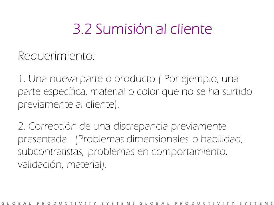 3.2 Sumisión al cliente Requerimiento: