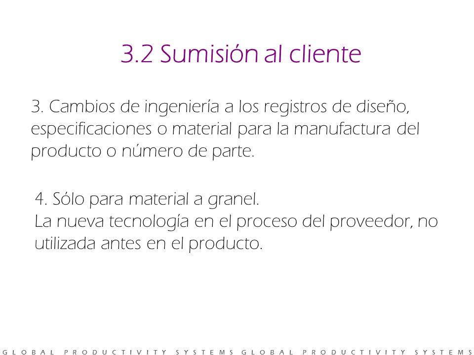 3.2 Sumisión al cliente