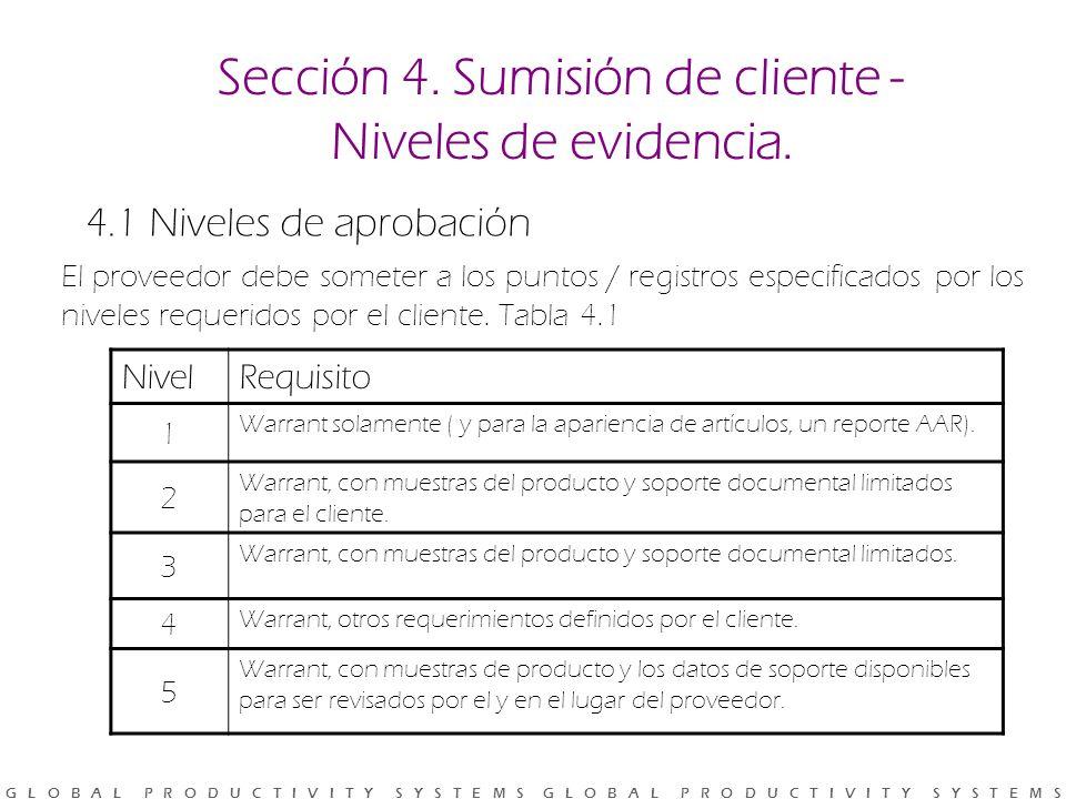 Sección 4. Sumisión de cliente - Niveles de evidencia.