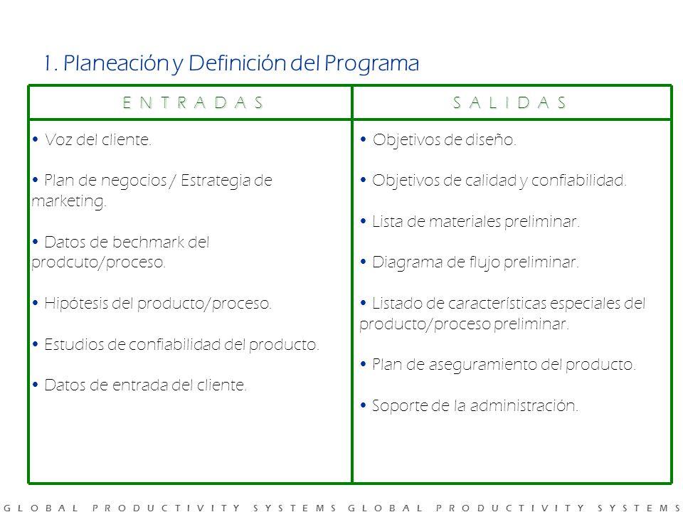 1. Planeación y Definición del Programa