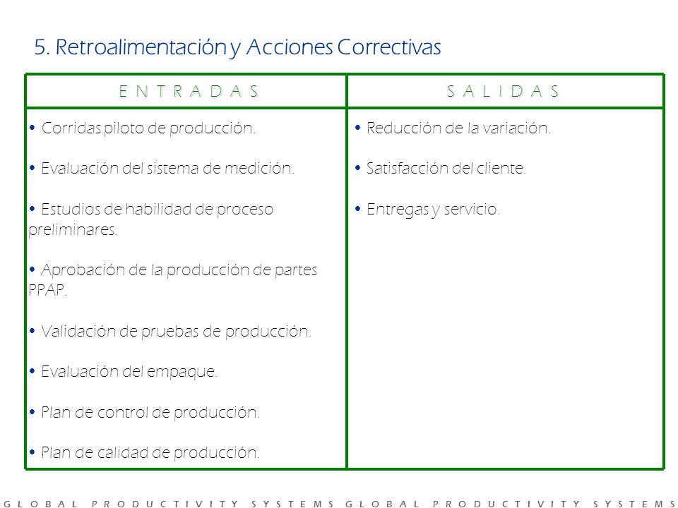 5. Retroalimentación y Acciones Correctivas
