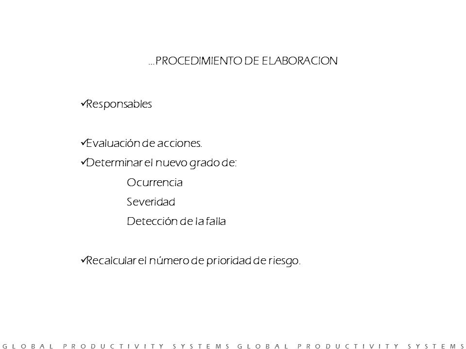 …PROCEDIMIENTO DE ELABORACION
