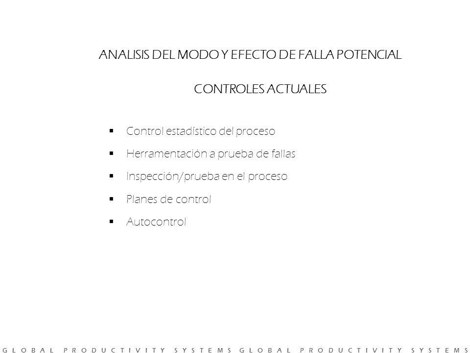 ANALISIS DEL MODO Y EFECTO DE FALLA POTENCIAL