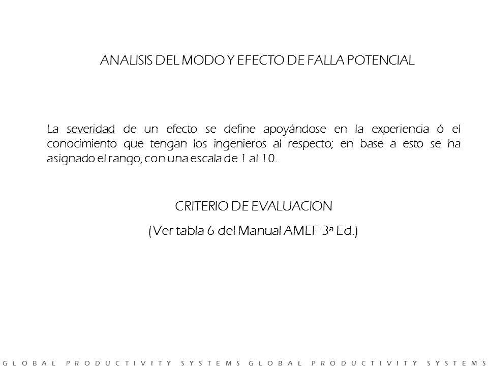 CRITERIO DE EVALUACION (Ver tabla 6 del Manual AMEF 3ª Ed.)