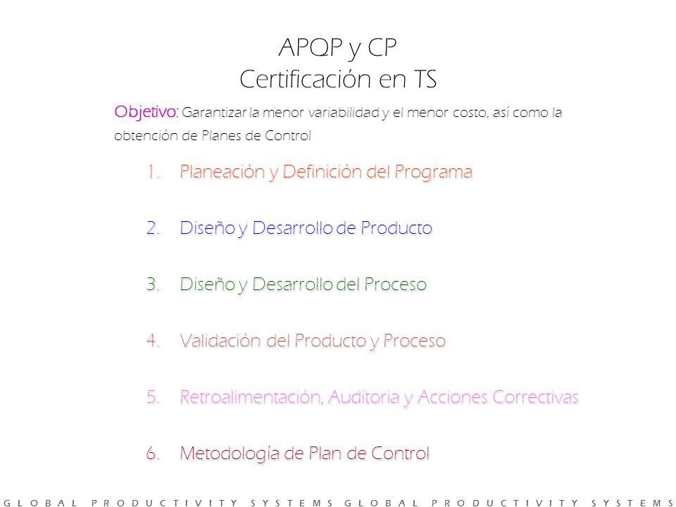 APQP y CP Certificación en TS