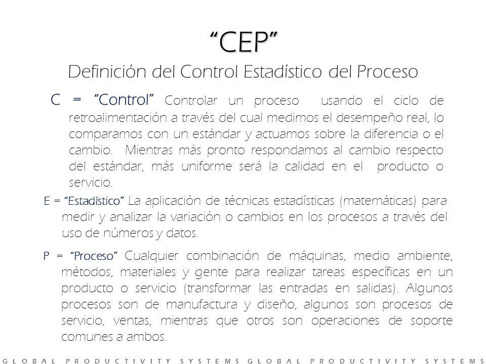 CEP Definición del Control Estadístico del Proceso