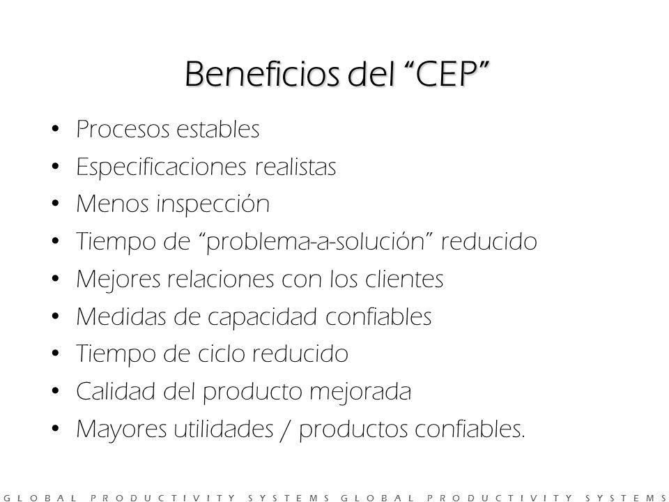 Beneficios del CEP Procesos estables Especificaciones realistas