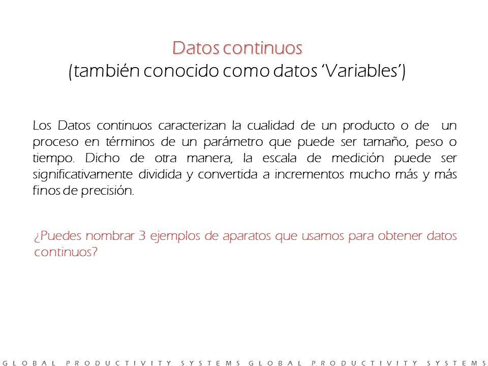 Datos continuos (también conocido como datos 'Variables')