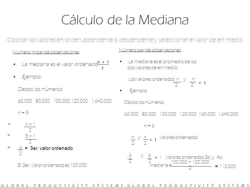 Cálculo de la Mediana Colocar los valores en orden ascendente o descendente y seleccionar el valor de en medio.