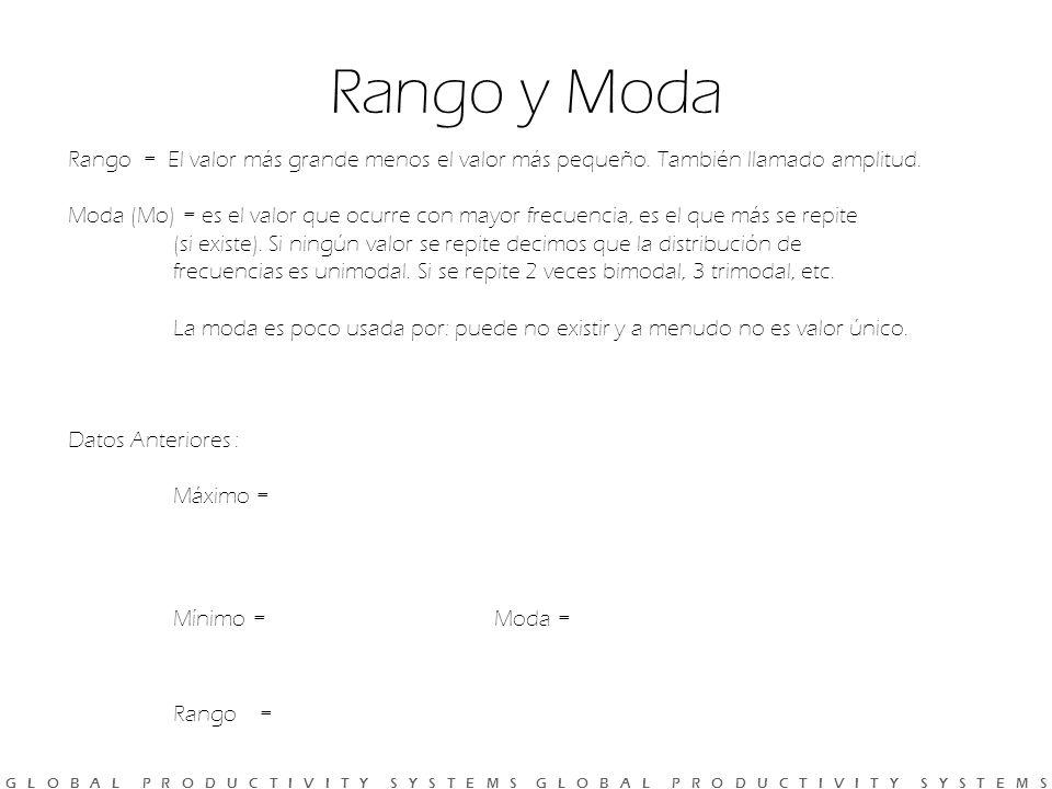 Rango y Moda Rango = El valor más grande menos el valor más pequeño. También llamado amplitud.