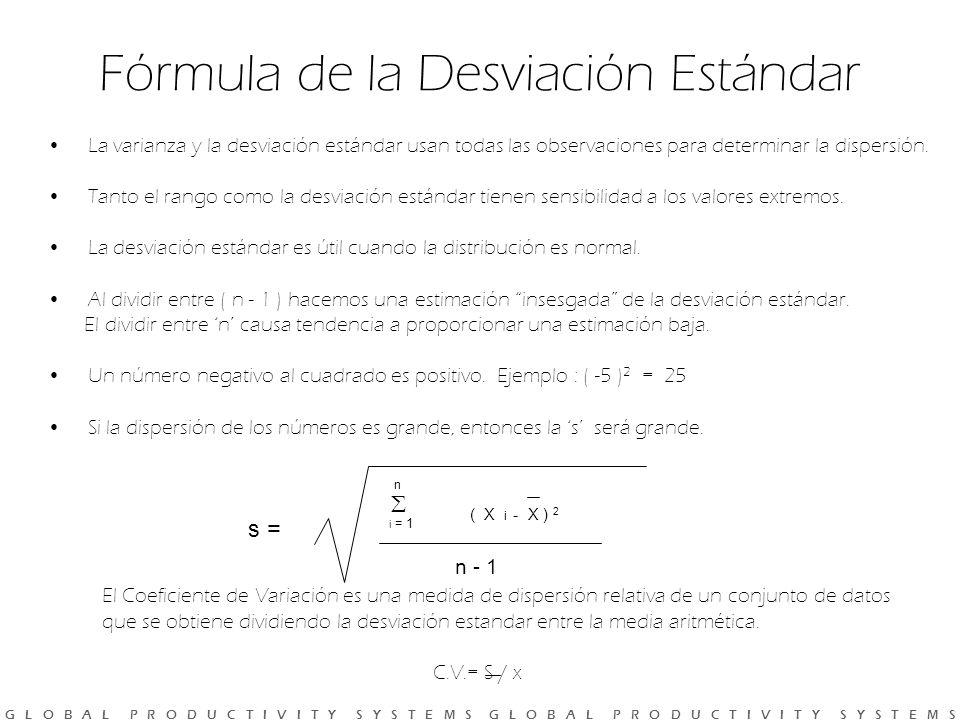 Fórmula de la Desviación Estándar