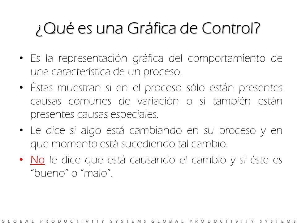 ¿Qué es una Gráfica de Control